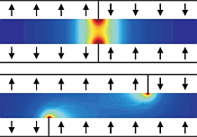 Antiferromagnetically coupled magnetic films