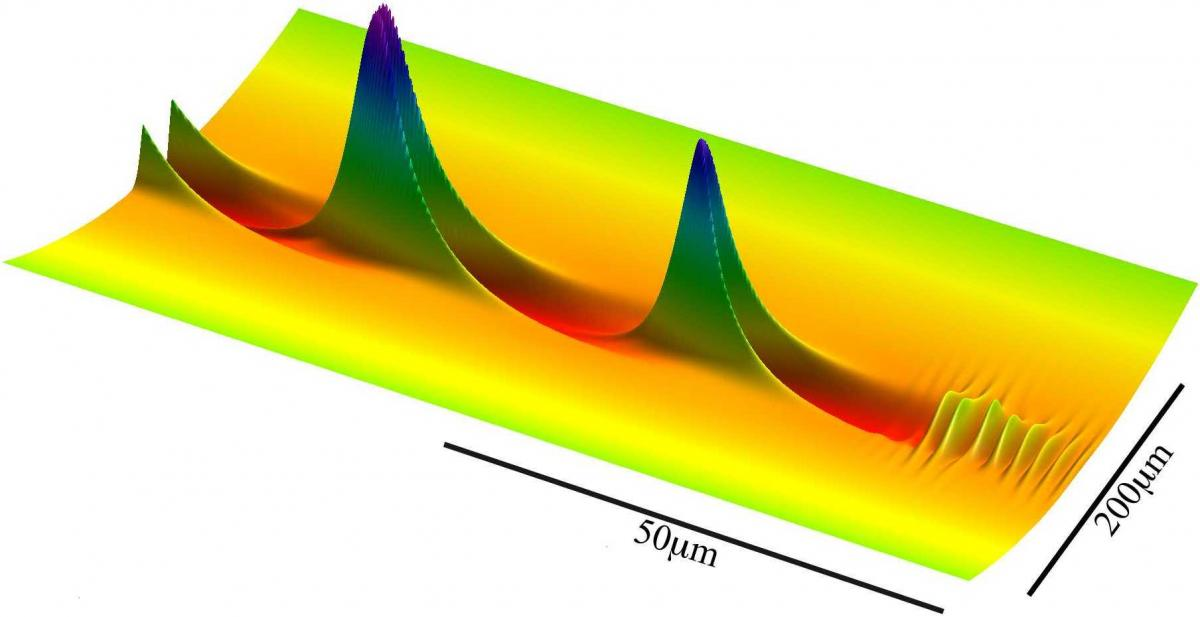 Laser Wakefield Acceleration Ultrafast And High Field X